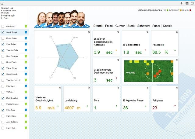 SAP_Sports_Training_Analysis_2014_002