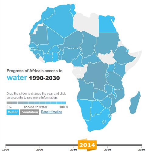 WaterAid - Africa Water Week 2014