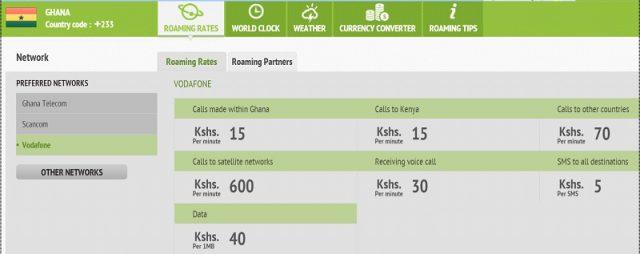 Safaricom Roaming